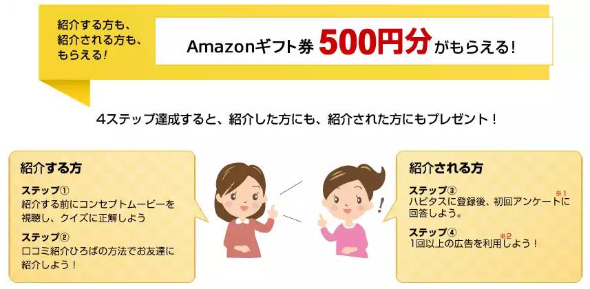 Amazonギフトプレゼント
